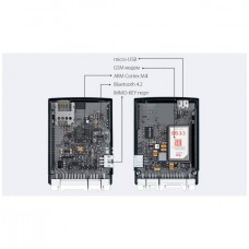 Автосигнализация Pandora DXL 1840L